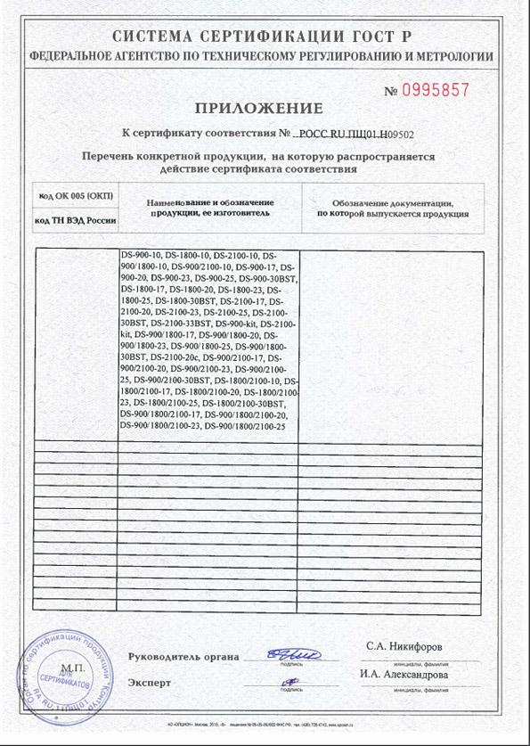Сертификаты на оборудование Далсвязь